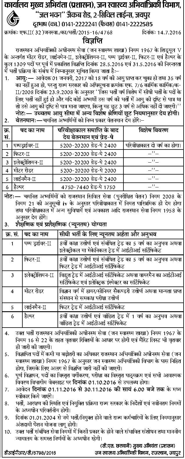 Requirement In Rajasthan Public Health Engineering